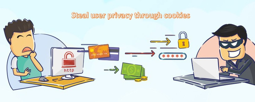 Steal user privacy through cookies