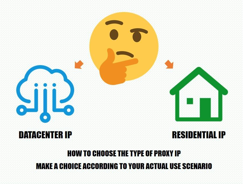 how to choose residential ip and datacenter ip
