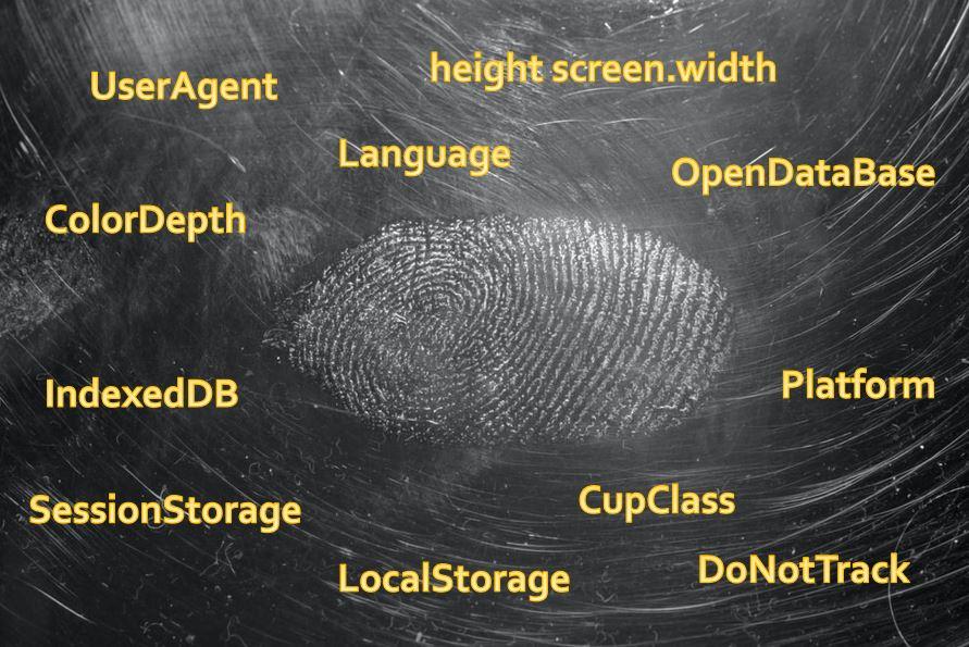 support canvas fingerprinting improvements factors