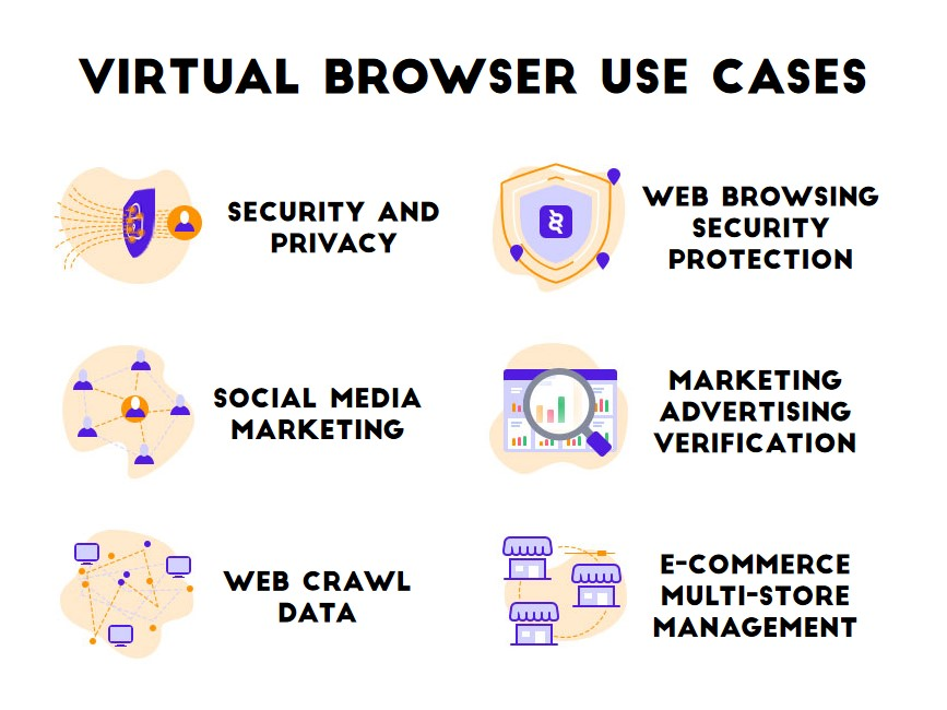virtual browser use cases