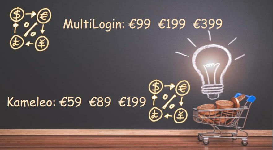 price between multilogin and kameleo